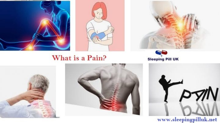 What Is Pain and How to Treat It - buy tramadol for pain